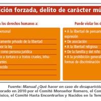 SE MARCHA, PORQUE SE TIENE QUE MARCHAR, CONTRA LA DESAPARICIÓN FORZADA EN MÉXICO