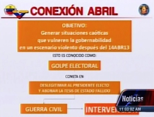 conexion abril